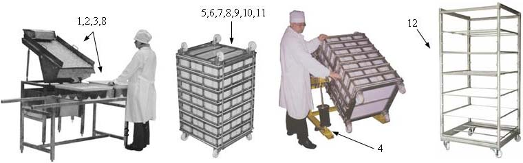 Kомплект оборудования для производства самопрессующихся сыров